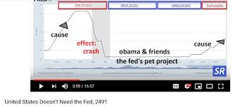 Fed Interest Rate Chart Yikes Is It Really So Easy To Read This Chart Of Fed
