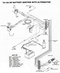 Diagram ignitionring diagram chevy gm switch coilre boat gmc sonoma ignition wiring diagram