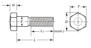 Asme Ansi B18 3 Ansi B18 3 Specification Asme B18 3 Standard