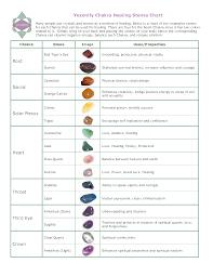 Double Terminated Quartz Crystals Chakra Healing Stones