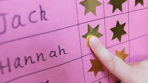 Using Reward Systems In The Classroom Tes