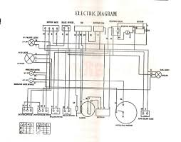 loncin 50cc mini chopper wiring diagram diy wiring diagrams \u2022 loncin 70cc atv wiring diagram loncin atv wiring diagram loncin 70cc quad wiring diagram wiring rh parsplus co 110cc wire harness diagram terminator pocket bike wire diagram