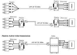 4ch passive video balun utp video balun cctv balun 4 channel 4ch passive video balun utp video balun cctv balun 4 channel transmitter bnc female to utp rj45 cctv camera dvr cat5 cables in cctv accessories from