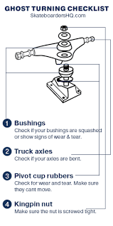 Ace Trucks Size Chart Skateboard Trucks Buying Guide Everything You Should Know