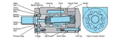 best images of hydraulic gear motor diagram   hydraulic gear    hydraulic orbital motor diagram