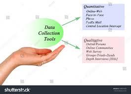 Quantitative Qualitative Data Collection Tools Stock Photo Edit Now