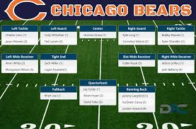 Bears Depth Chart 2017 Chicago Bears Depth Chart 2016 Bears Depth Chart