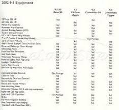 similiar 2004 saab 9 3 fuse box diagram keywords 2004 saab 9 3 fuse diagram additionally 2002 chevy trailblazer
