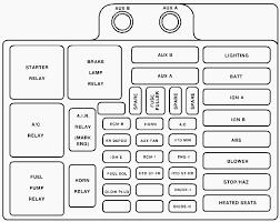 chevrolet tahoe gmt400 mk1 1992 2000 fuse box diagram auto mazda 626 chevy tahoe fuse box diagram chevrolet tahoe gmt400 mk1 1992 2000 fuse box diagram auto mazda 626 02 fuse box