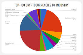 Off The Charts First Quarter 2018 Cryptocurrency Stats