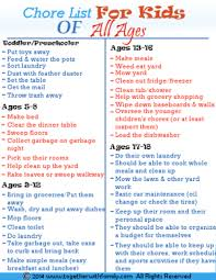 Chore List For All Ages Free Printable Life Of A Homebody