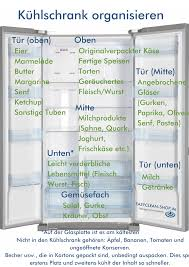 10 Tipps & 1 Putzplan für s Küche putzen
