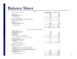 Balance Sheet Templates Simple Profit And Loss Balance Sheet Template Profit Loss Statement Excel