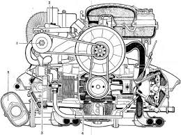 porsche engine diagram porsche printable wiring diagram porsche engine diagrams porsche wiring diagrams source