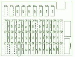 95 chevy tahoe fuse box diagram 95 image wiring 95 gmc sierra 1500 fuse box diagram tractor repair wiring on 95 chevy tahoe fuse
