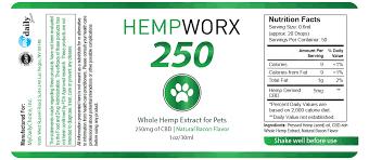 Hempworx Dosage Chart Cbd Dosage For Pets
