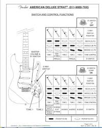 fender stratocaster deluxe hss wiring diagram wiring diagram and fender wiring diagram hss diagrams and schematics