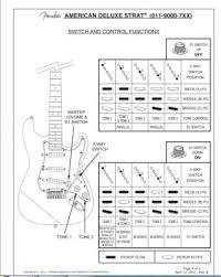 fender stratocaster deluxe hss wiring diagram wiring diagram and fender wiring diagram hss diagrams and schematics