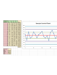How To Make A Control Chart How To Make Control Chart In Excel 2007 Jasonkellyphoto Co