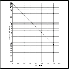 Inch Printable Graph Paper Template Log To Print Pdf Bonniemacleod