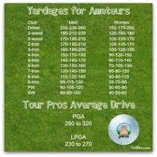 106 Best Golf Images In 2019 Golf Golf Tips Ladies Golf