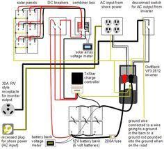 rv dc volt circuit breaker wiring diagram power system on an wiring diagram for this mobile off grid solar power system including 6 sun 185w 29v