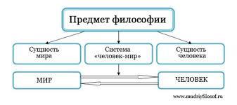 РЕФЕРАТ ПО ФИЛОСОФИИ net clip image002