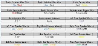 1992 toyota previa radio wiring diagram basic guide wiring diagram \u2022 2003 Ford F-150 Radio Wiring Diagram at 2003 Toyota Corolla Radio Wiring Diagram