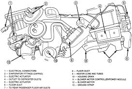 2000 jeep grand cherokee heater diagram wiring diagram 2000 jeep cherokee heater hose diagram wiring diagram technic 2000 jeep grand cherokee heater hose diagram 2000 jeep grand cherokee heater diagram