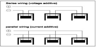 wiring lights in series vs parallel wiring image wiring lights in parallel vs series wiring auto wiring diagram on wiring lights in series vs