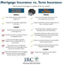 Is Mortgage Life Insurance The Best Deal Out There