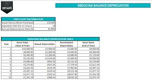 depreciation of fixed asset free depreciation calculator in excel zervant blog