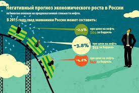 Доклад об экономике России Новая экономическая эра  image