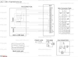 hyundai ix20 wiring diagram hyundai wiring diagrams hyundai ix wiring diagram 197360d1253844814 take out your i20 hu usb