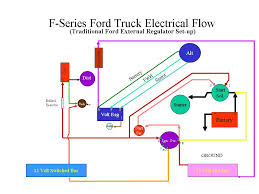ford f100 alternator wiring diagram ford wiring diagrams