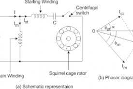 single phase capacitor start capacitor run motor wiring diagram single phase motor wiring diagram pdf at Motor Wiring Diagram Single Phase With Capacitor