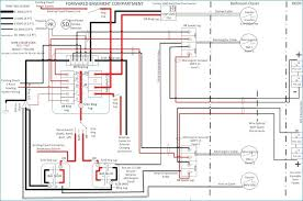 cl a motorhome wiring diagram trusted wiring diagrams \u2022 ford f53 motorhome chassis wiring diagram at Ford Motorhome Wiring Diagram
