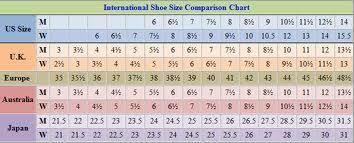 Shoe Size Comparison Chart Shoe Size Comparison Chart Ralph Lauren Mens Shoes Shoe