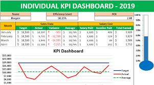 Excel Dashboard Kpi Dashboard In Excel Create Key Performance Indicators