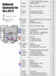 wiring diagram for jeep yj wiring image wiring diagram