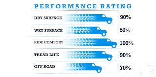 Mud Tire Comparison Chart Monsta Tyres Terrain Gripper Mud Warrior 4x4 Tyres