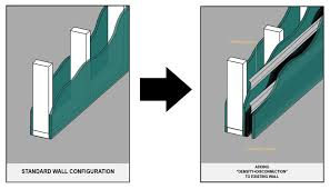 wall soundproofing how to soundproof