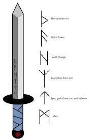 Rune Inscription For Swords Used In Battle Vikingské Tetování