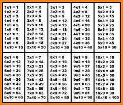 Table Chart 1 To 50 Pdf Bedowntowndaytona Com