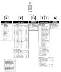 8 Autolite Heat Range Chart Champion Spark Plug Chart