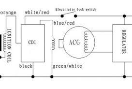 chinese atv wiring diagrams roketa atv 250 wiring diagram 000 chinese atv cdi wiring diagram wedocable