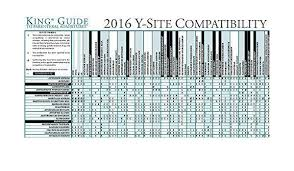 Drug Compatibility Chart 2016 Buy 2016 King Guide To Y Site Compatibility Of Critical Care