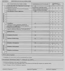 Goals Employee Performance Evaluation Stunning Performance Management And Appraisal At Habib Bank Limited Bohat ALA