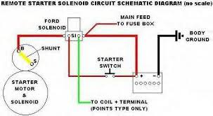 72 ford starter wiring 72 printable wiring diagram database starter wiring diagram sbc wire diagram source · 72 ford