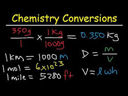 Chemistry Conversions Chart Density Volume Grams To